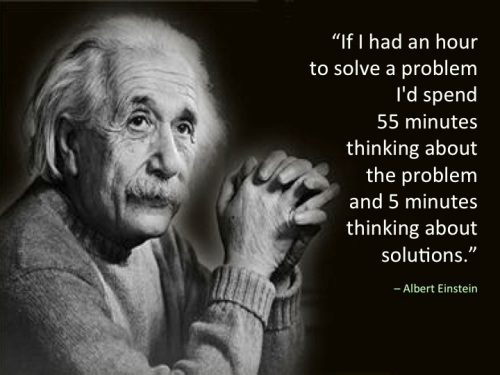 Innovation for Albert Einstein is solving the problems by addressing the Right Question