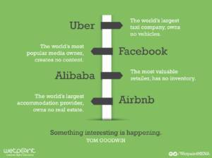 Shared Economy Has No Stock or Physical Assets to make things happen into Billion Dollar Valuations….